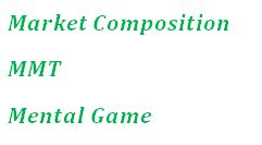 MMT, Market Composition, Mental Game